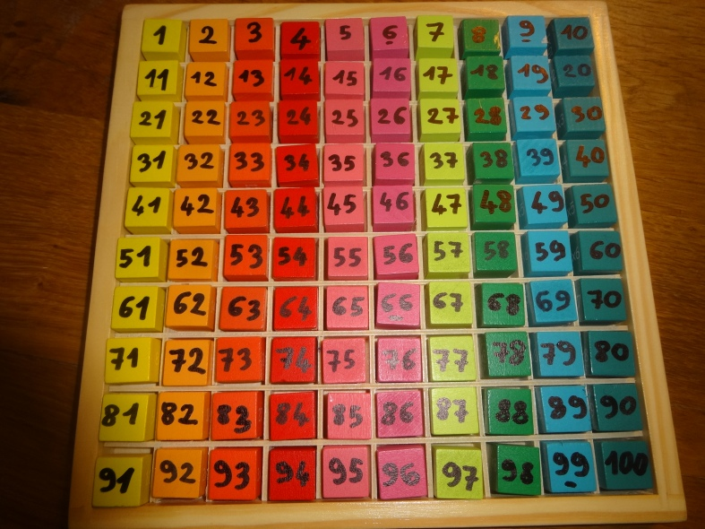 Table de multiplication jusqu a 100 28 images comment for Apprendre ses tables