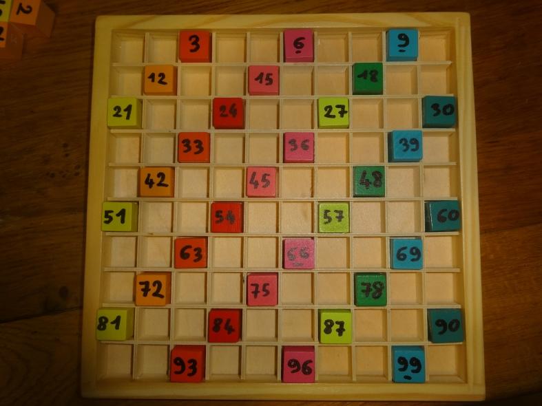 jeu educatif table de multiplication 28 images table